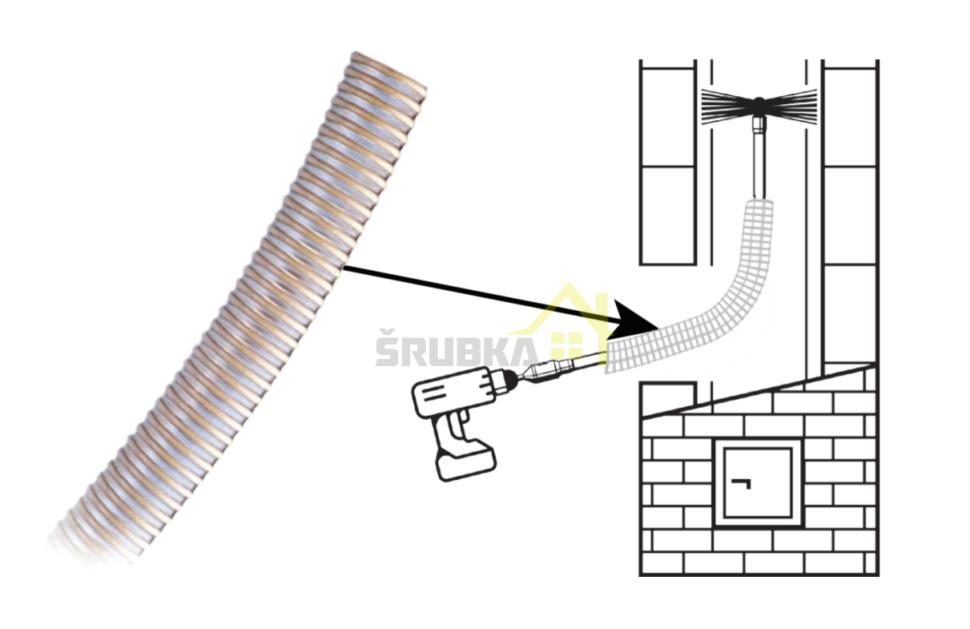 hadica-pouzitie-pre-rotacnu-kominovu-kefu-tornado