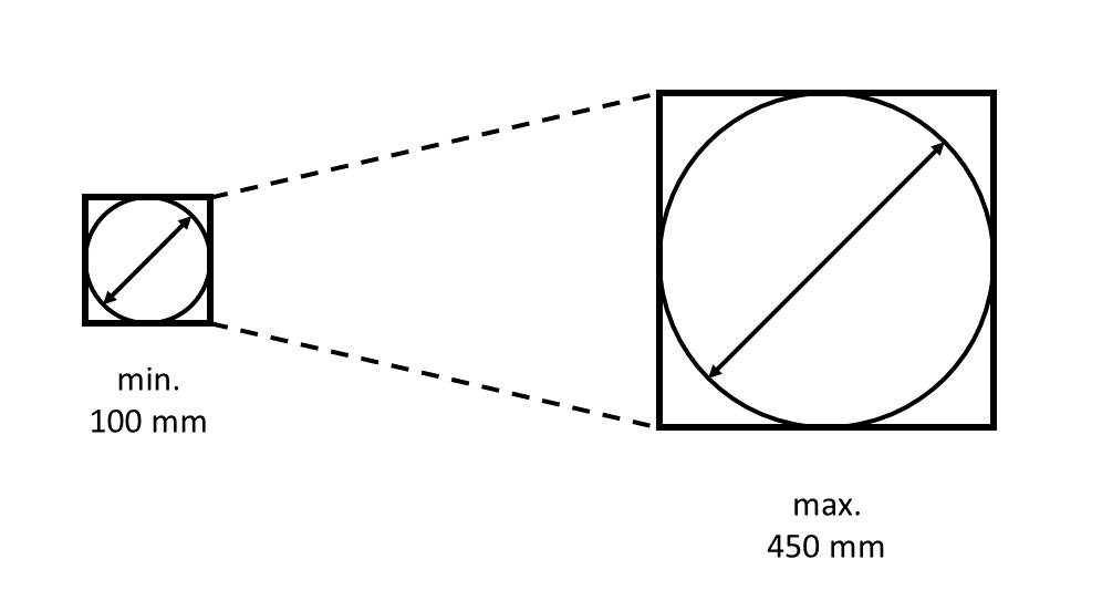 Priemer a veľkosť komina tornado
