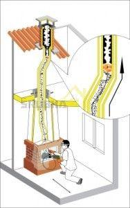 TORNADO rotacna kefa kit obr(3)