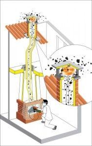 TORNADO rotacna kefa kit obr(4)