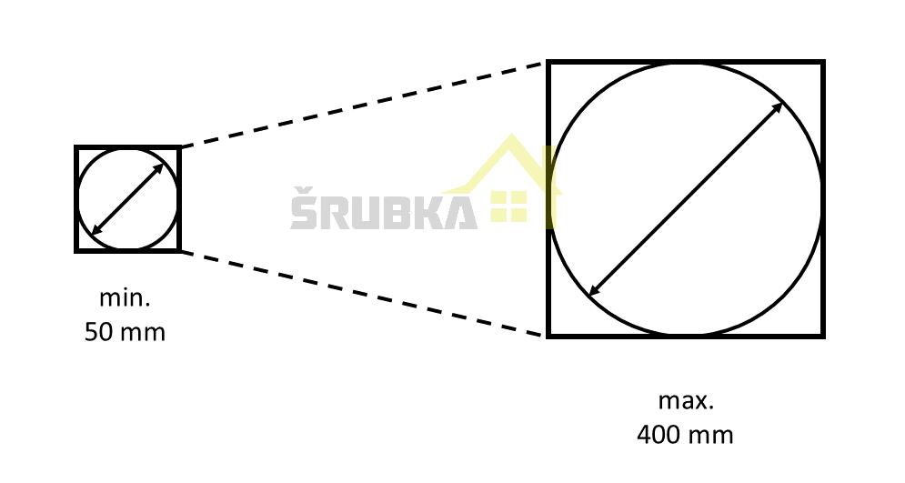 obrazok priemer a veľkosť komina pre univerzálu kefu m12