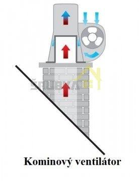 kominovy-ventilator